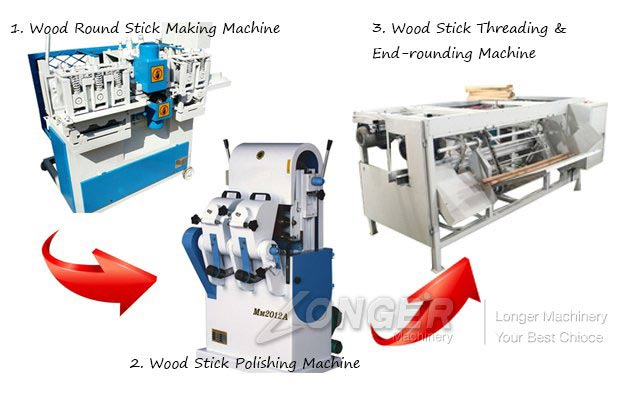 Wooden Handle Machine|Mop Broom Sticks Processing Machine